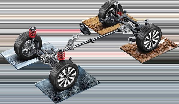 Dynamax All-Wheel Drive (AWD)