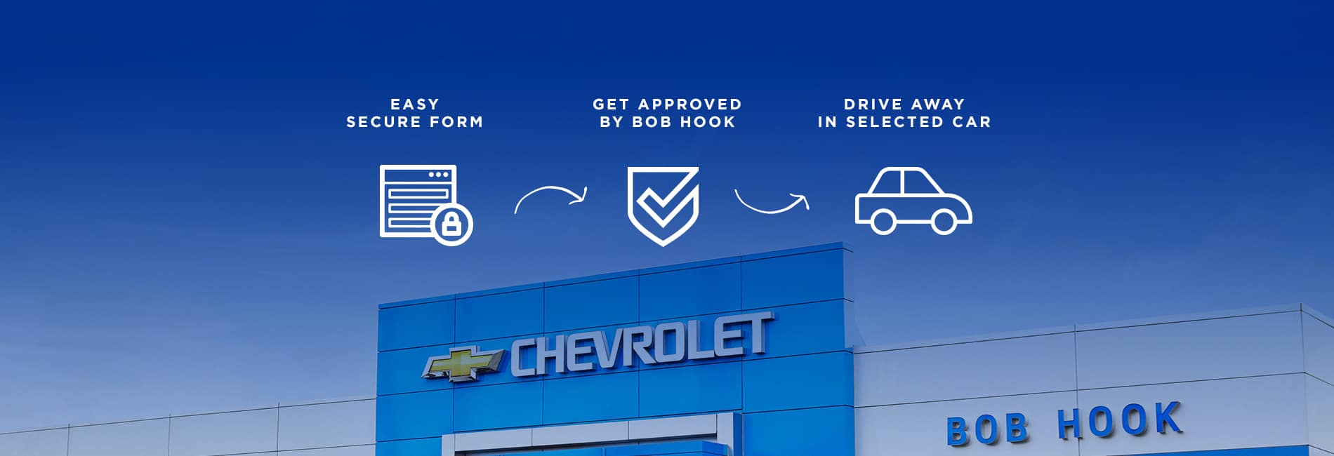 Auto Loan Pre Approval Louisville