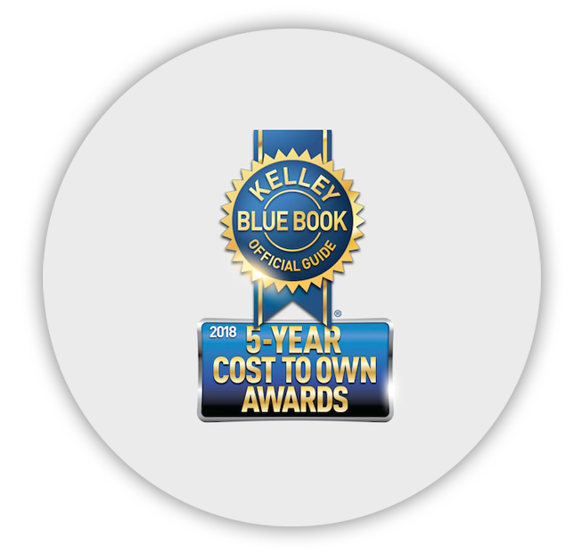 2018 KELLEY BLUE BOOK 5-YEAR COST TO OWN*