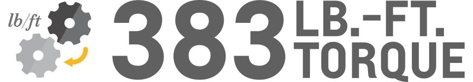 2019 Chevy Tohoe - 383 lb. - FT. Torque