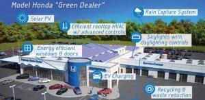 Honda's Example of a Green Dealer