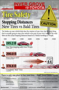 Tire Safety Brochure