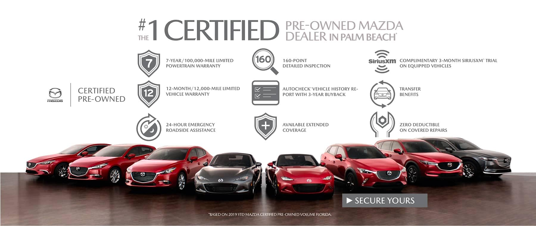 Why-Pre-owned-Mazda-Slide