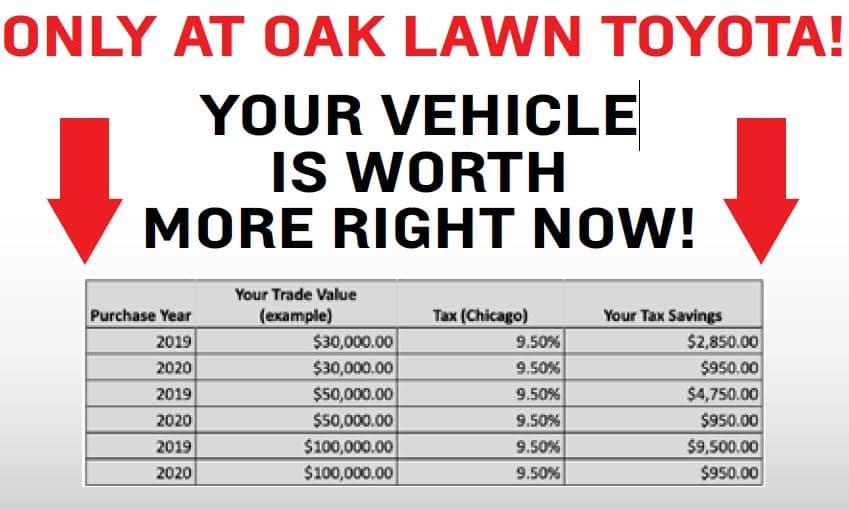 Black Book Trade In >> Illinois 2020 Tax Credit Law Oak Lawn Toyota